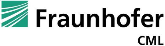 Fraunhofer CML